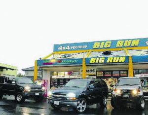 ビッグラン市毛店舗画像